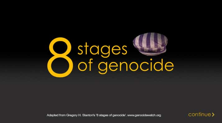 Eight stages of genocide