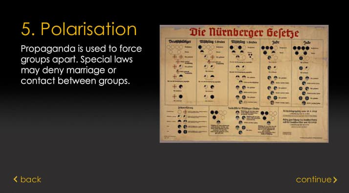 Eight stages of genocide – The Holocaust Explained: Designed for ...