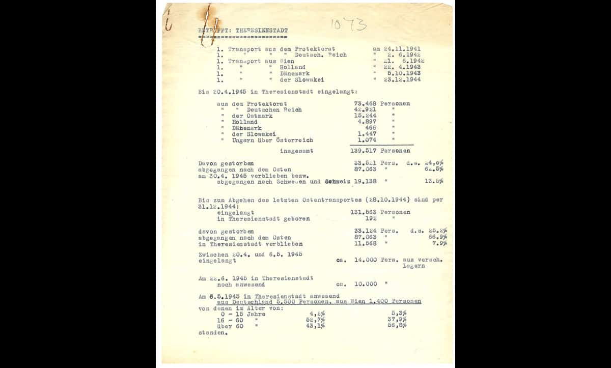 This post-war report of Theresienstadt compiles figures from the ghetto. This page discusses the number of people who passed through the ghetto, where from, and the number of those who perished in Theresienstadt itself.