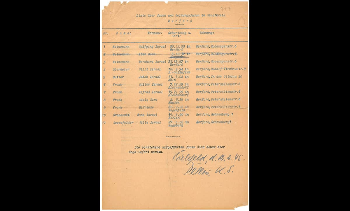 This list of names forms part of a deportation order of Jews living in 'mixed-race' marriages and stateless Jews to Theresienstadt. It was issued by the Gestapo in Bielefeld, a city in north-east Germany, on 8 February 1945 – just three months prior to the ghetto's liberation.