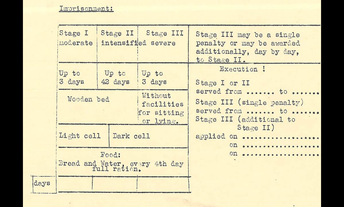 Part of a punishment report from 28 March 1944 at Natzweiler concentration camp. This image shows the different stages of punishment, from moderate (stage one) to severe (stage three) and the corresponding imprisonment time and conditions.  This document is a translation used in the Nuremberg War Crimes Trials.