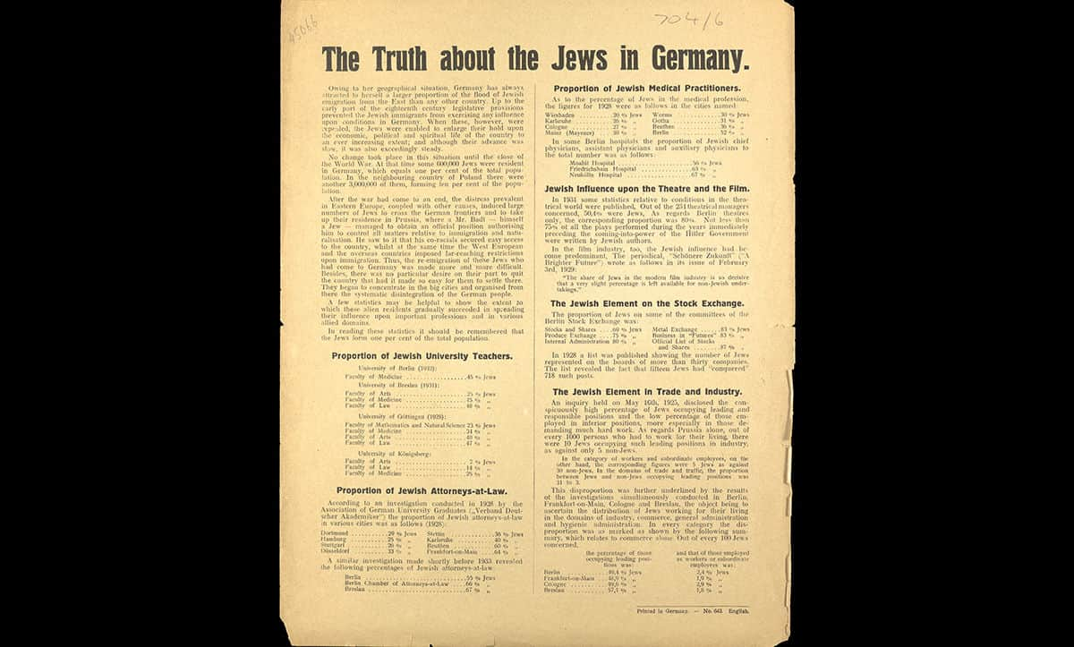 This leaflet was produced and distributed by the Deutsche Fichte-Bund, a nationalist organisation founded in Hamburg in 1914. The organisation spread nationalist and antisemitic propaganda in Germany and across the world.