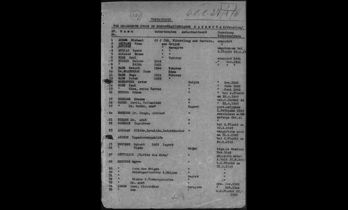 A list of Jews murdered in the Jasenovac Concentration Camp. Names appear on the left of the document, followed by the person's birthday, place of origin, and date of death.