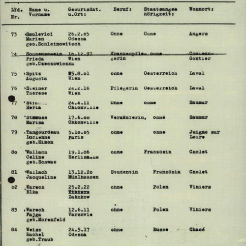 Augusta Spitz and Therese Steiner were two Austrian Jewish women who lived in Guernsey in the Channel Islands. The Channel Islands were occupied by Germany during the Second World War. Spitz and Steiner were arrested in Guernsey and deported to France, and then to Auschwitz.  This document is a list of those deported to Auschwitz from a camp, Drancy in France, which arrived in Auschwitz on 23 July 1942. Spitz and Steiner were murdered in Auschwitz.